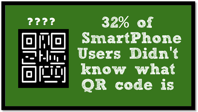 SMS Marketing VS QR Codes