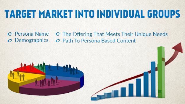 Target Market Into Indvidual Groups 1