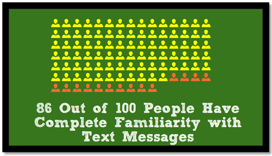 Text Messages Familiarity