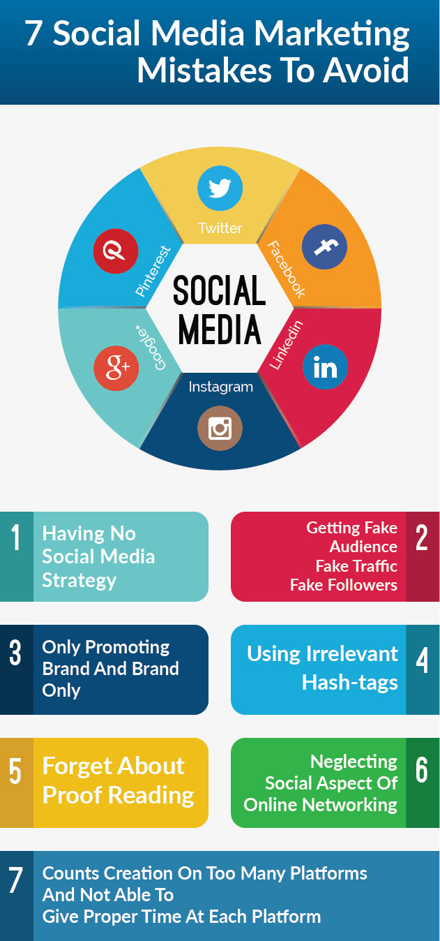 7 Social Media Marketing Infographics