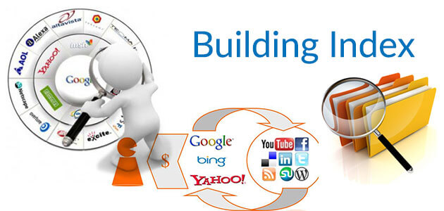 Building Index - How Search Engine Works