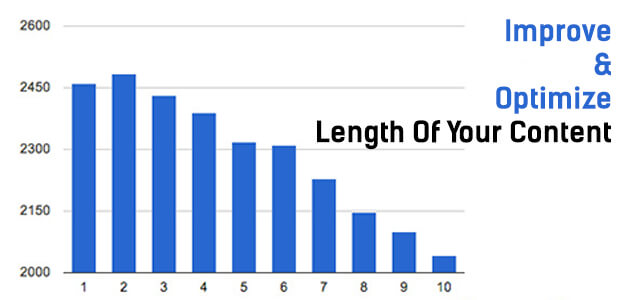 Improve and optimize length of your content 1